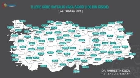 Edirne'de vaka sayıları geriliyor